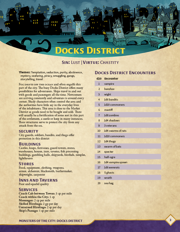 Monsters of the City Docks District3